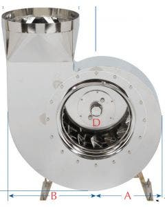 Plastec All Stainless Steel Direct Drive Backward Incline Blower Corrosive Environment 1 HP 1250 CFM 3 Phase